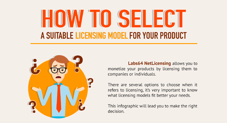 Infographic: How To Select Licensing Model